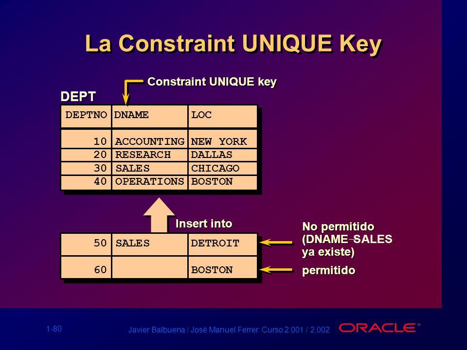 1-80 Javier Balbuena / José Manuel Ferrer. Curso 2.001 / 2.002 La Constraint UNIQUE Key DEPT DEPTNO DNAME LOC ------ ------------------ 10ACCOUNTINGNE