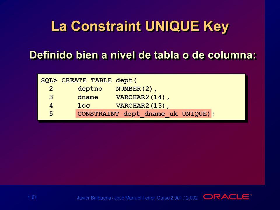 1-81 Javier Balbuena / José Manuel Ferrer. Curso 2.001 / 2.002 La Constraint UNIQUE Key Definido bien a nivel de tabla o de columna: SQL> CREATE TABLE
