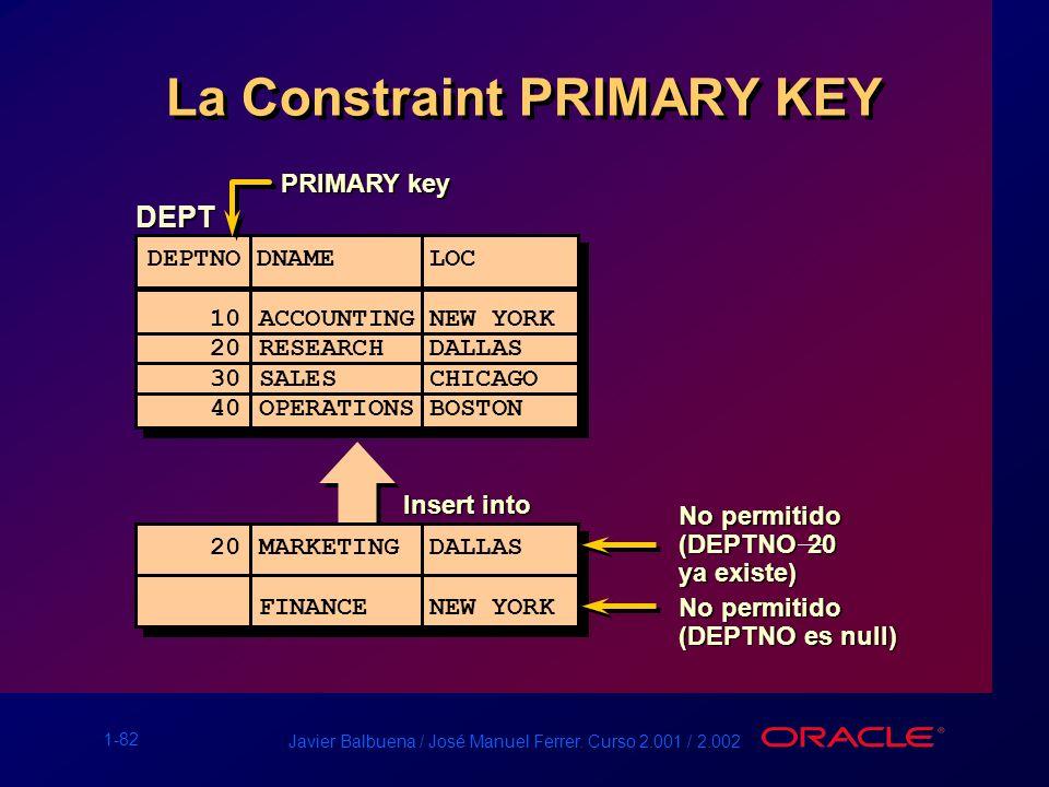 1-82 Javier Balbuena / José Manuel Ferrer. Curso 2.001 / 2.002 La Constraint PRIMARY KEY DEPT DEPTNO DNAME LOC ------ ------------------ 10ACCOUNTINGN