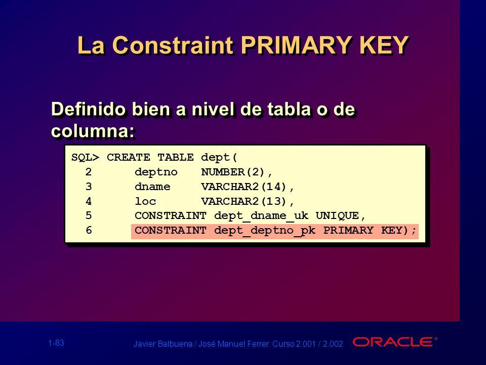 1-83 Javier Balbuena / José Manuel Ferrer. Curso 2.001 / 2.002 La Constraint PRIMARY KEY Definido bien a nivel de tabla o de columna: SQL> CREATE TABL