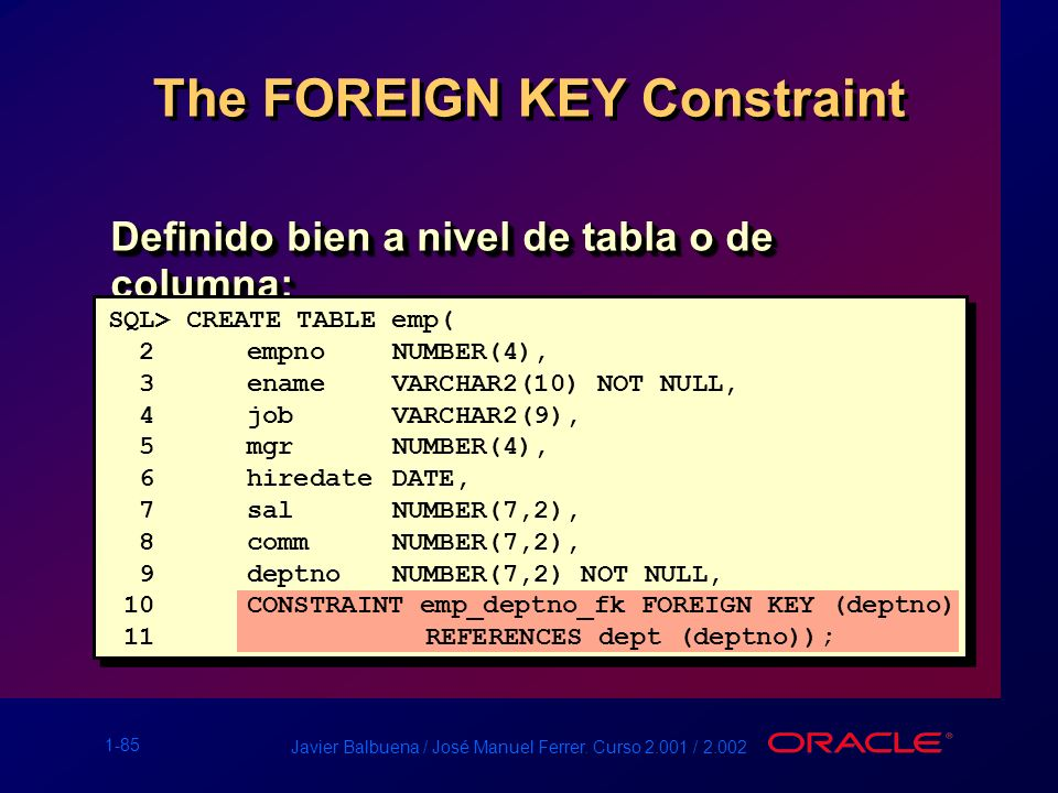 1-85 Javier Balbuena / José Manuel Ferrer. Curso 2.001 / 2.002 The FOREIGN KEY Constraint Definido bien a nivel de tabla o de columna: SQL> CREATE TAB