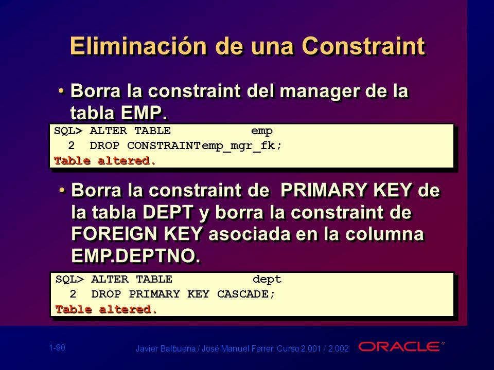 1-90 Javier Balbuena / José Manuel Ferrer. Curso 2.001 / 2.002 Eliminación de una Constraint Borra la constraint del manager de la tabla EMP. SQL> ALT