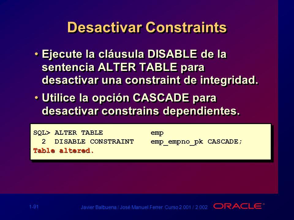 1-91 Javier Balbuena / José Manuel Ferrer. Curso 2.001 / 2.002 Desactivar Constraints Ejecute la cláusula DISABLE de la sentencia ALTER TABLE para des