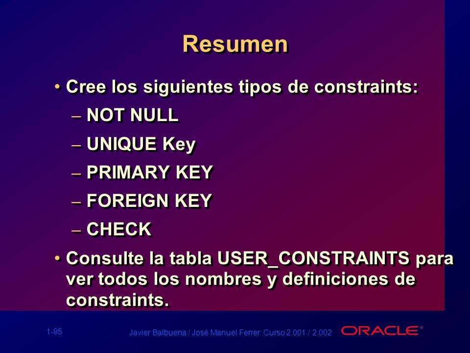 1-95 Javier Balbuena / José Manuel Ferrer. Curso 2.001 / 2.002 Resumen Cree los siguientes tipos de constraints: – NOT NULL – UNIQUE Key – PRIMARY KEY