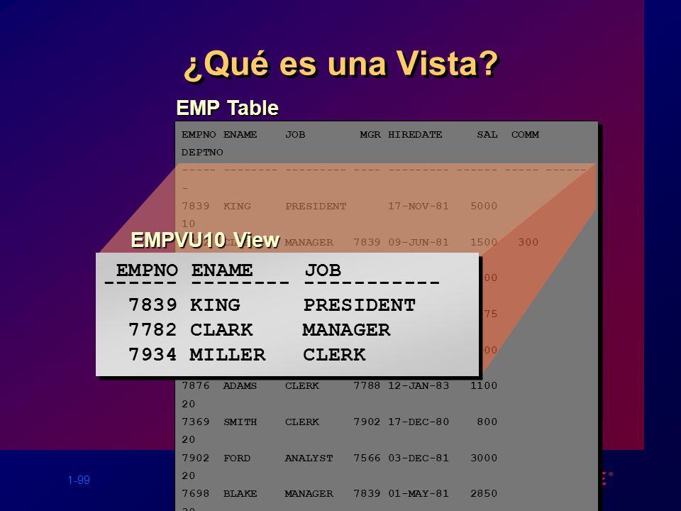 1-99 Javier Balbuena / José Manuel Ferrer. Curso 2.001 / 2.002 ¿Qué es una Vista? EMPNO ENAME JOB MGR HIREDATE SAL COMM DEPTNO ----- ------- ---------