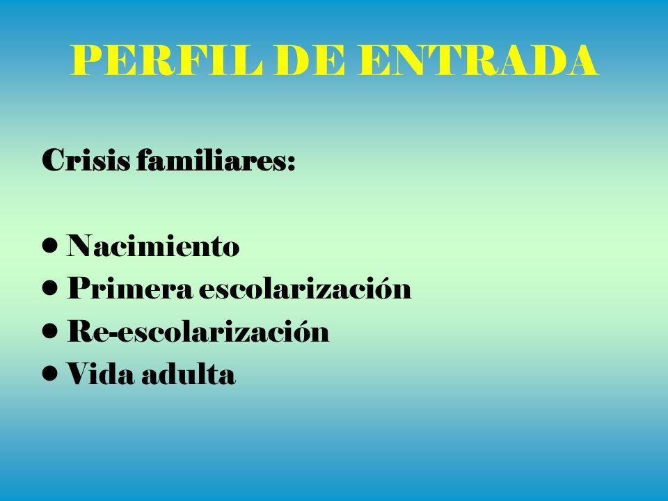 PERFIL DE ENTRADA Crisis familiares: Nacimiento Primera escolarización Re-escolarización Vida adulta