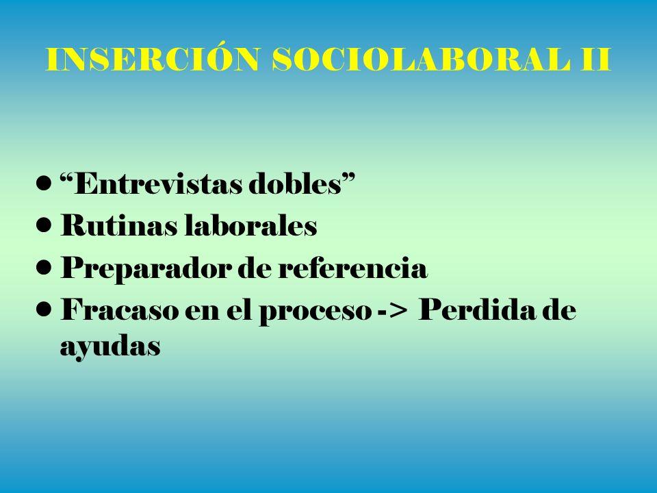 INSERCIÓN SOCIOLABORAL II Entrevistas dobles Rutinas laborales Preparador de referencia Fracaso en el proceso -> Perdida de ayudas