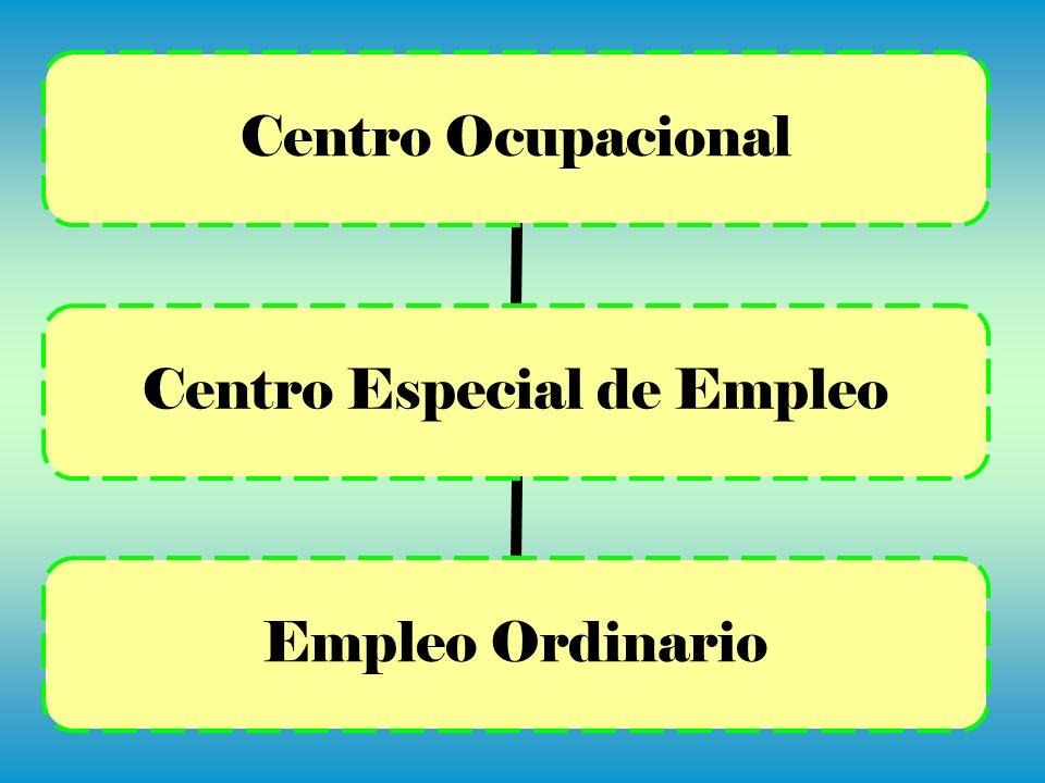 Centro Ocupacional Centro Especial de Empleo Empleo Ordinario