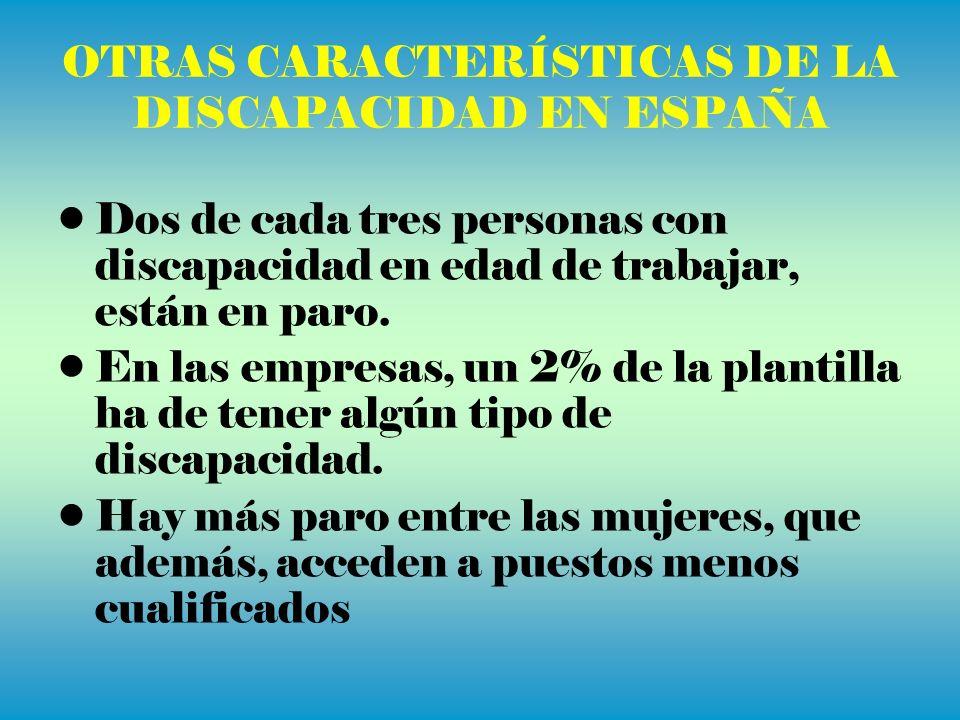 OTRAS CARACTERÍSTICAS DE LA DISCAPACIDAD EN ESPAÑA Dos de cada tres personas con discapacidad en edad de trabajar, están en paro. En las empresas, un