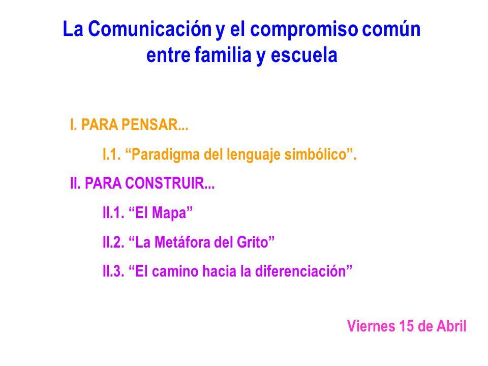 La Comunicación y el compromiso común entre familia y escuela Viernes 15 de Abril I. PARA PENSAR... I.1. Paradigma del lenguaje simbólico. II. PARA CO