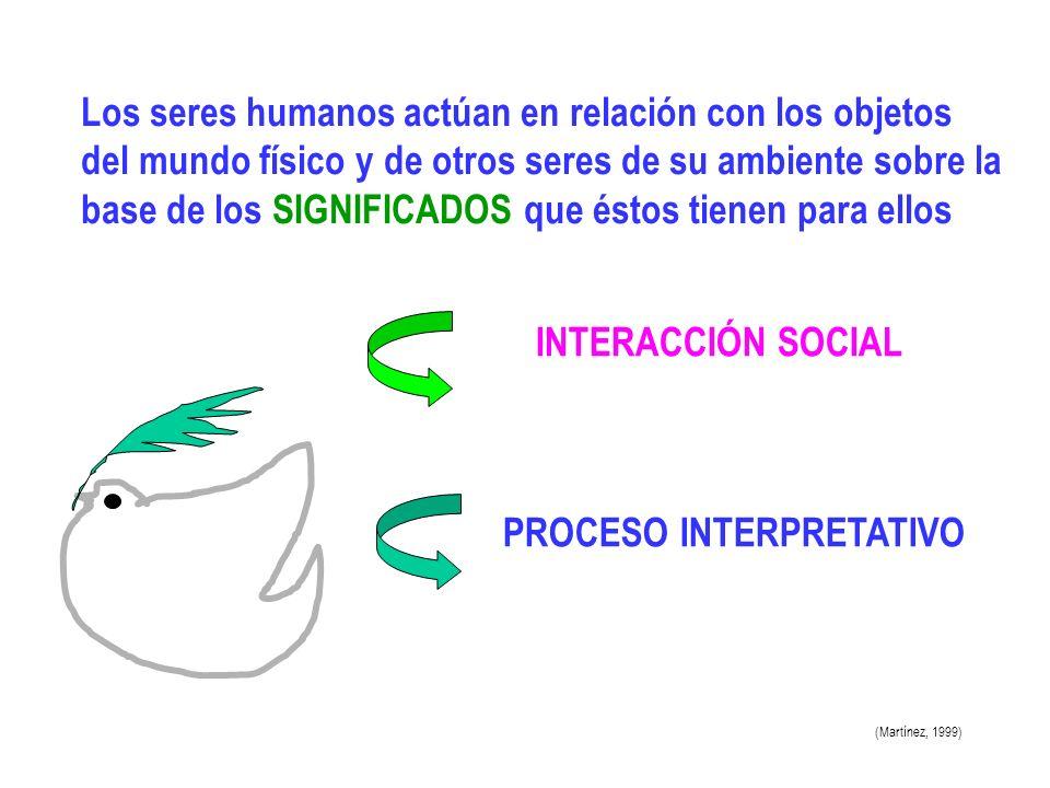 (Martínez, 1999) PROCESO INTERPRETATIVO Los seres humanos actúan en relación con los objetos del mundo físico y de otros seres de su ambiente sobre la base de los SIGNIFICADOS que éstos tienen para ellos INTERACCIÓN SOCIAL