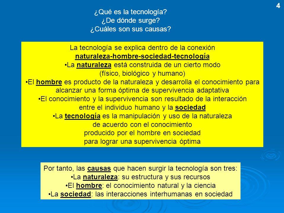 ¿Qué es la tecnología? ¿De dónde surge? ¿Cuáles son sus causas? La tecnología se explica dentro de la conexión naturaleza-hombre-sociedad-tecnología L
