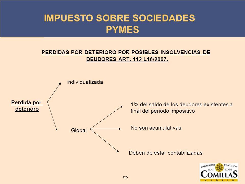 IMPUESTO SOBRE SOCIEDADES 125 IMPUESTO SOBRE SOCIEDADES 125 PYMES PERDIDAS POR DETERIORO POR POSIBLES INSOLVENCIAS DE DEUDORES ART. 112 L16/2007. I nd