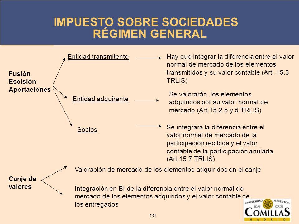 IMPUESTO SOBRE SOCIEDADES 131 IMPUESTO SOBRE SOCIEDADES 131 RÉGIMEN GENERAL Fusión Escisión Aportaciones Entidad transmitenteHay que integrar la difer