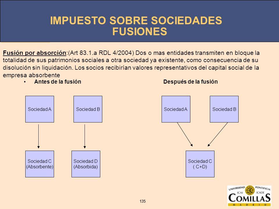 IMPUESTO SOBRE SOCIEDADES 135 IMPUESTO SOBRE SOCIEDADES 135 FUSIONES Antes de la fusión Después de la fusión Fusión por absorción:(Art 83.1.a RDL 4/20