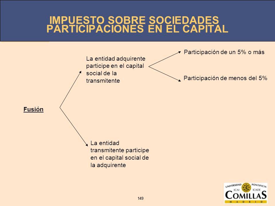 IMPUESTO SOBRE SOCIEDADES 149 IMPUESTO SOBRE SOCIEDADES 149 PARTICIPACIONES EN EL CAPITAL Fusión La entidad adquirente participe en el capital social