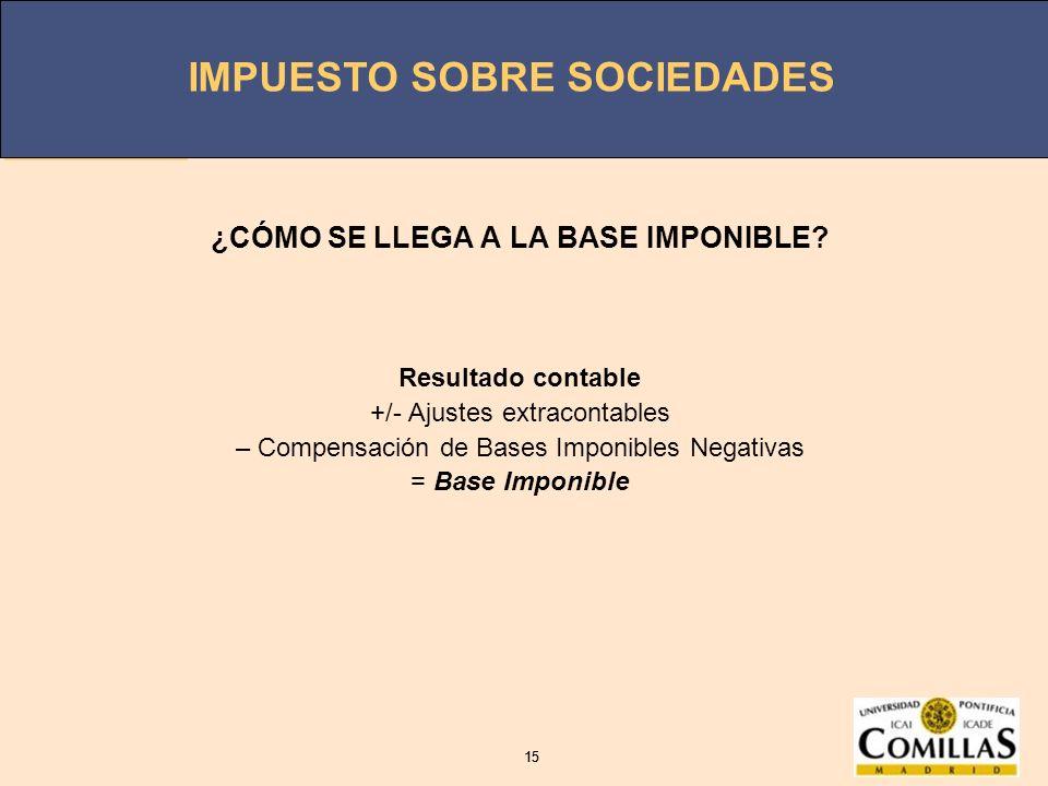 IMPUESTO SOBRE SOCIEDADES 15 IMPUESTO SOBRE SOCIEDADES 15 ¿CÓMO SE LLEGA A LA BASE IMPONIBLE? Resultado contable +/- Ajustes extracontables – Compensa