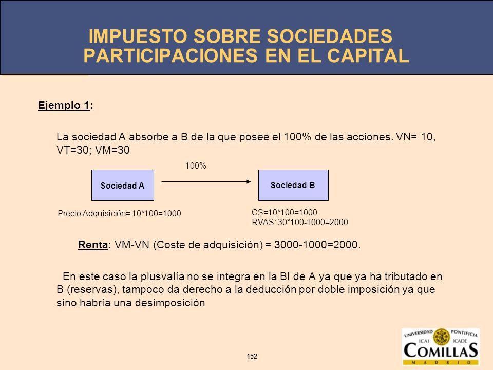 IMPUESTO SOBRE SOCIEDADES 152 IMPUESTO SOBRE SOCIEDADES 152 PARTICIPACIONES EN EL CAPITAL Ejemplo 1: La sociedad A absorbe a B de la que posee el 100%