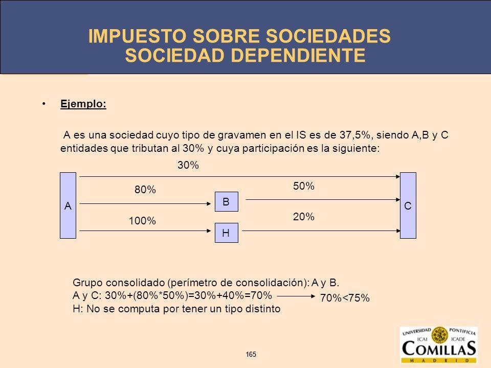 IMPUESTO SOBRE SOCIEDADES 165 IMPUESTO SOBRE SOCIEDADES 165 SOCIEDAD DEPENDIENTE Ejemplo: A es una sociedad cuyo tipo de gravamen en el IS es de 37,5%