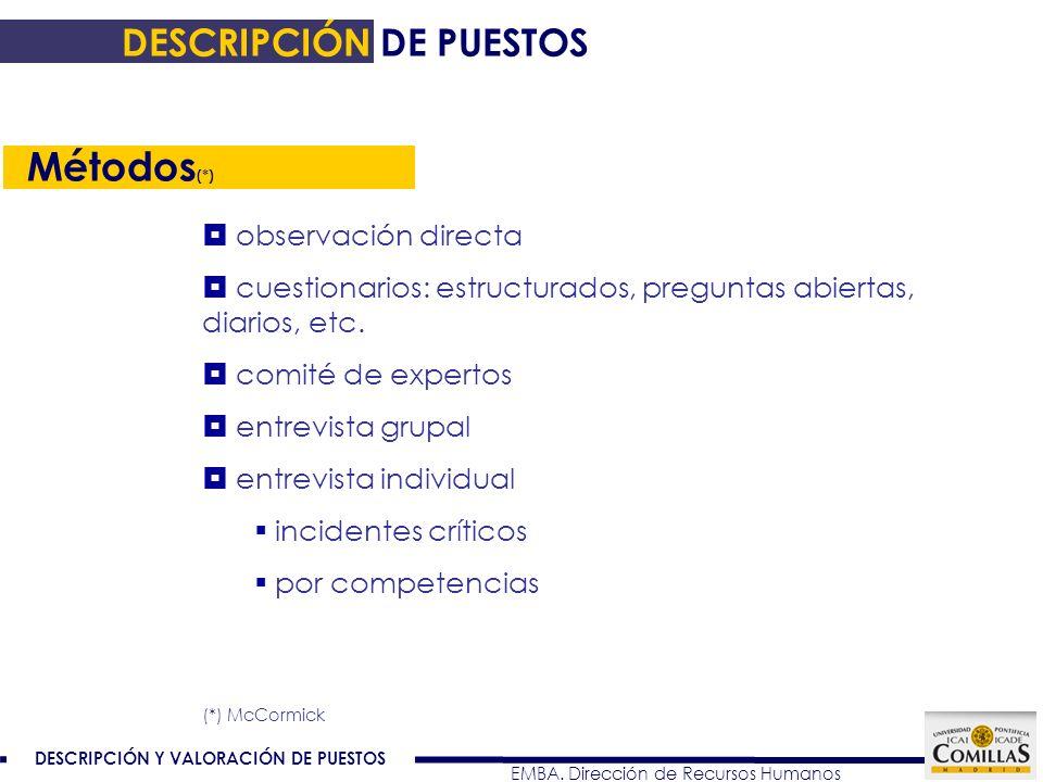 DESCRIPCIÓN Y VALORACIÓN DE PUESTOS EMBA. Dirección de Recursos Humanos observación directa cuestionarios: estructurados, preguntas abiertas, diarios,