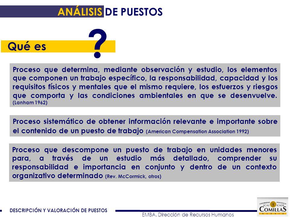 DESCRIPCIÓN Y VALORACIÓN DE PUESTOS EMBA.Dirección de Recursos Humanos SALARIOS REALES VS.
