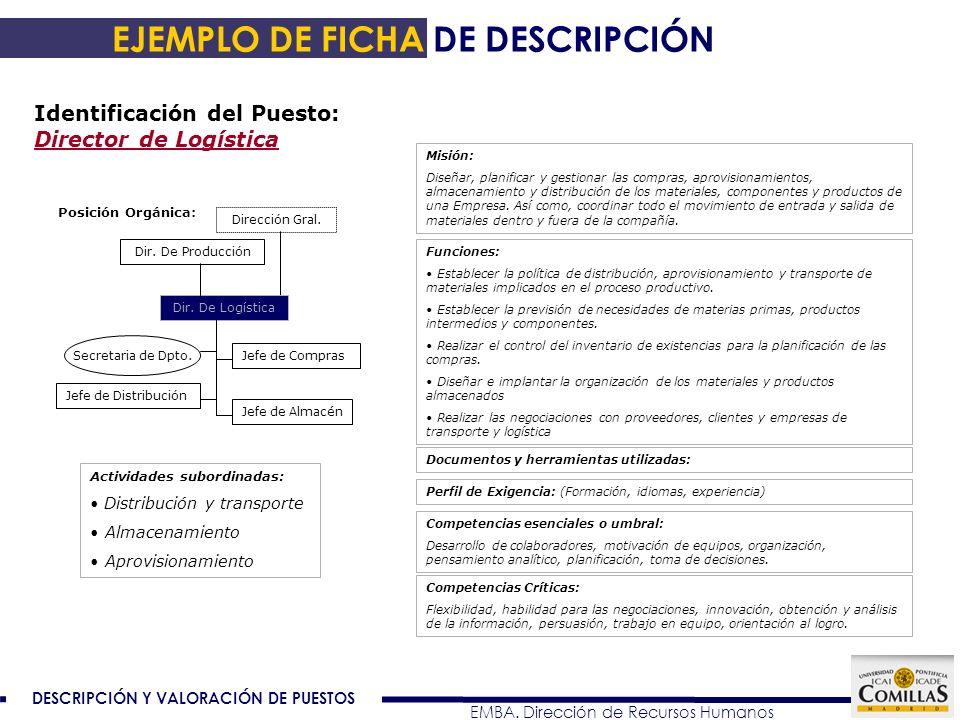 DESCRIPCIÓN Y VALORACIÓN DE PUESTOS EMBA. Dirección de Recursos Humanos Identificación del Puesto: Director de Logística Posición Orgánica: Dirección