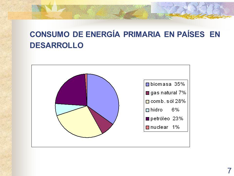 18 BIOCARBURANTES III: BIODIESEL Obtención: esterificación de aceites vegetales (soja, colza, girasol) con metanol Triglicérido + metanol = metilester + glicerina Utilización: puede sustituir directamente al diesel procedente del petróleo sin modificación de los motores Reducción de emisiones: CO 2 : 57% (colza) 72% (soja) con respecto al diesel procedente del petróleo Eliminación de SO 2 65% de las partículas Productos orgánicos aromáticos Aumenta la vida de los motores Coste medio: colza 0.56 /l ; soja 0.76 /l Es una realidad en Alemania, Francia (25.000t/año), Italia, Bélgica y Austria (15.000t/año)