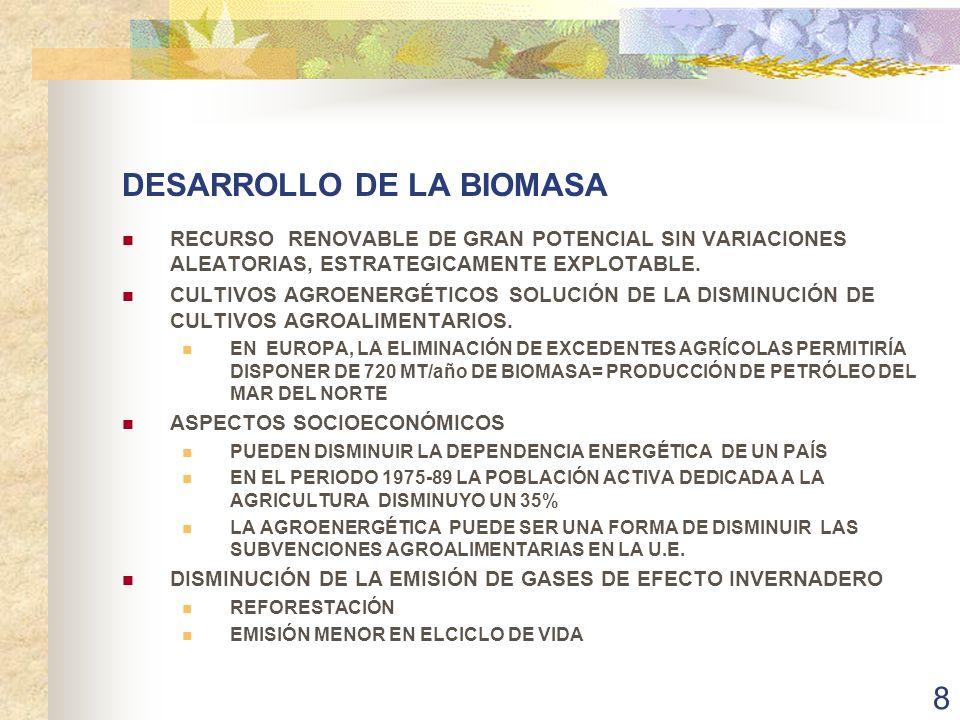 19 BIOCARBURANTES EN ESPAÑA El consumo actual de combustibles de automoción > 40 Mtep (20 % son gasolinas y el resto gasóleos), hacen falta 8 Mtep de biocarburantes para cumplir los objetivos fijados por la UE para el año 2020 Las plantas de producción de etanol carburante de ABENGOA (< 400 kt) utilizan cultivos agroalimentarios (cereales), con precios superiores a los de los productos energéticos difícilmente competitivos con los carburantes tradicionales.