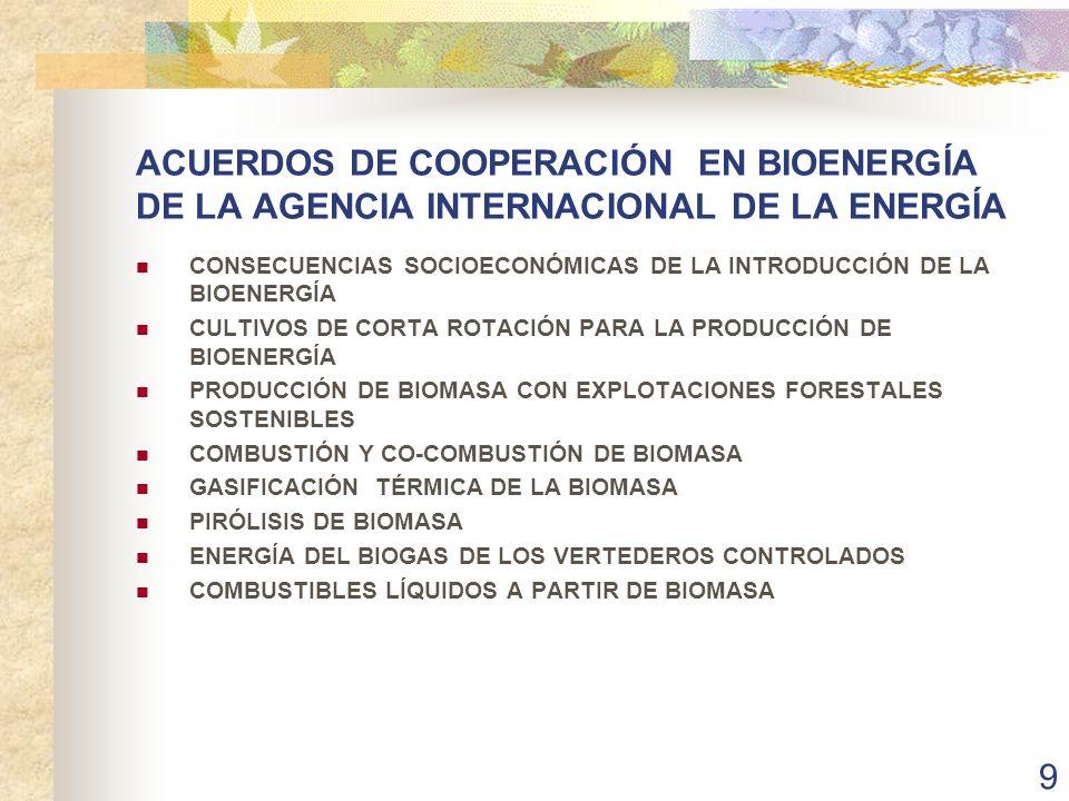 20 EVOLUCIÓN DE LOS BIOCARBURANTES EN EL REINO UNIDO LIQUID BIOFUELS AND RENEWABLE HYDROGEN TO 2050 (JULIO 2004) NO SE PUEDEN REDUCIR LAS EMISIONES DE CO 2 AL 20% EN 2010 SI NO SE INTRODUCEN NUEVOS BIOCARBURANTES: biocombustibles o hidrogeno HAY QUE PRODUCIR HIDRÓGENO A PARTIR DE ENERGÍAS RENOVABLES.