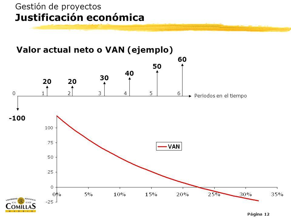 Página 12 Gestión de proyectos Justificación económica Valor actual neto o VAN (ejemplo) Periodos en el tiempo 0123654 -100 20 30 40 50 60