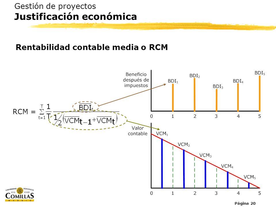 Página 20 Gestión de proyectos Justificación económica Rentabilidad contable media o RCM RCM =
