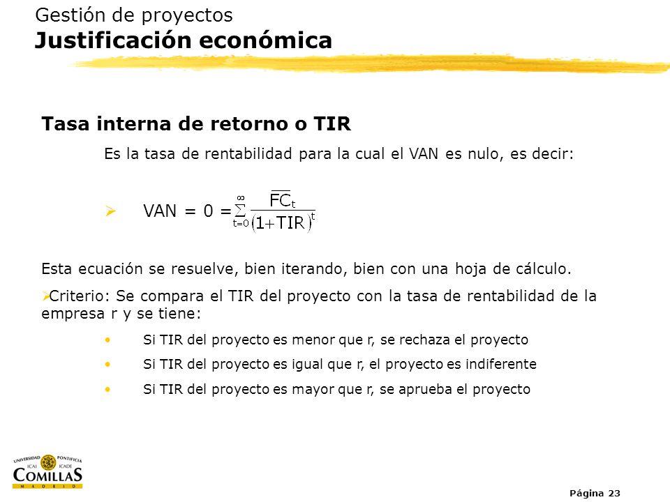 Página 23 Gestión de proyectos Justificación económica Tasa interna de retorno o TIR Es la tasa de rentabilidad para la cual el VAN es nulo, es decir: