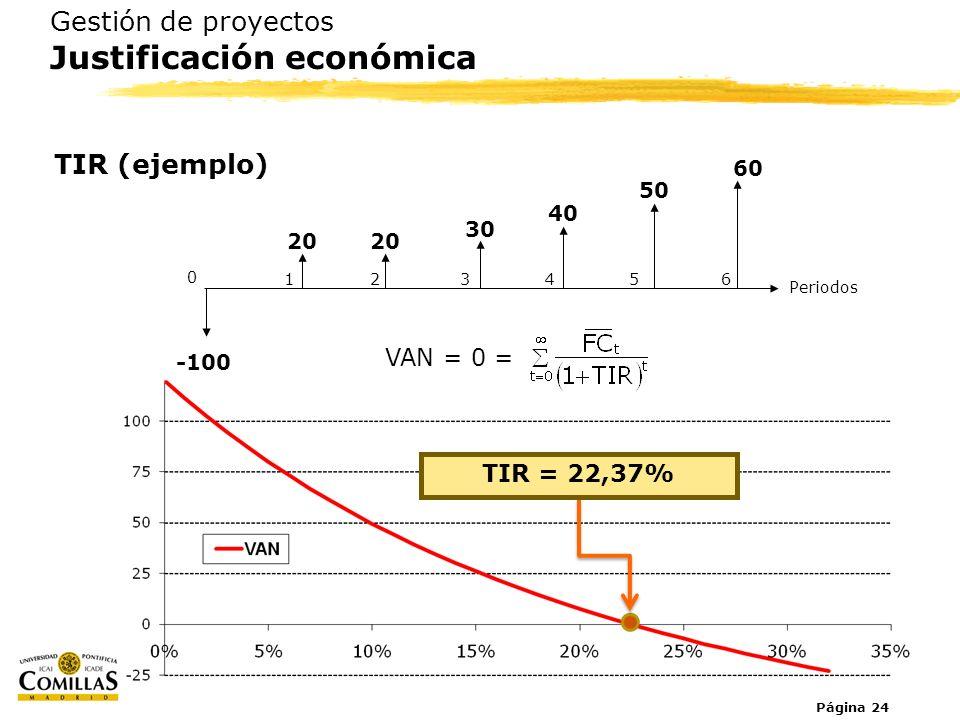 Página 24 Gestión de proyectos Justificación económica TIR (ejemplo) Periodos 0 123654 -100 20 30 40 50 60 VAN = 0 = TIR = 22,37%