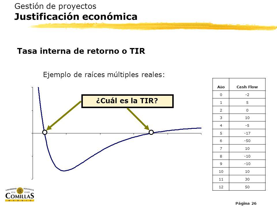 Página 26 Gestión de proyectos Justificación económica Tasa interna de retorno o TIR Ejemplo de raíces múltiples reales: AñoAñoCash Flow 0-2 15 20 310