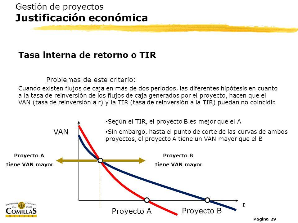 Página 29 Gestión de proyectos Justificación económica Tasa interna de retorno o TIR Problemas de este criterio: Cuando existen flujos de caja en más