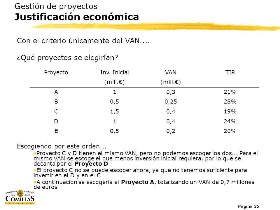 Página 35 Gestión de proyectos Justificación económica Con el criterio únicamente del VAN.... ¿Qué proyectos se elegirían? Proyecto A B C D E Inv. Ini