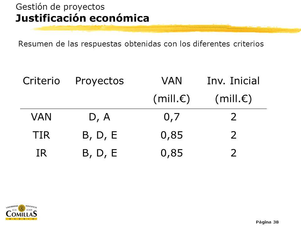 Página 38 Gestión de proyectos Justificación económica Resumen de las respuestas obtenidas con los diferentes criterios Criterio VAN TIR IR Proyectos