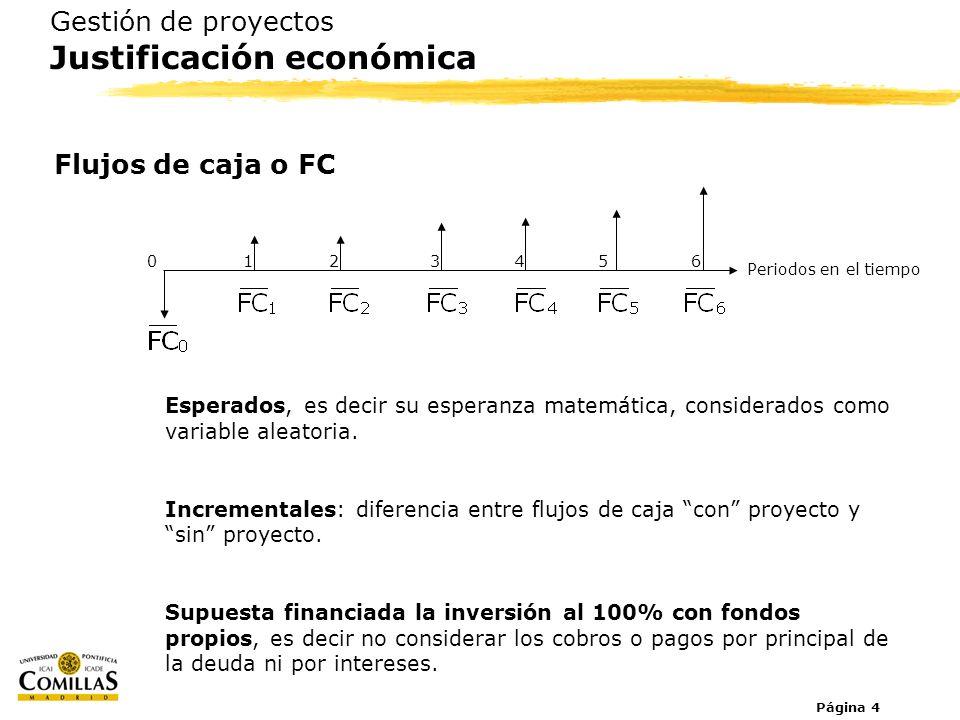 Página 4 Gestión de proyectos Justificación económica Flujos de caja o FC Esperados, es decir su esperanza matemática, considerados como variable alea