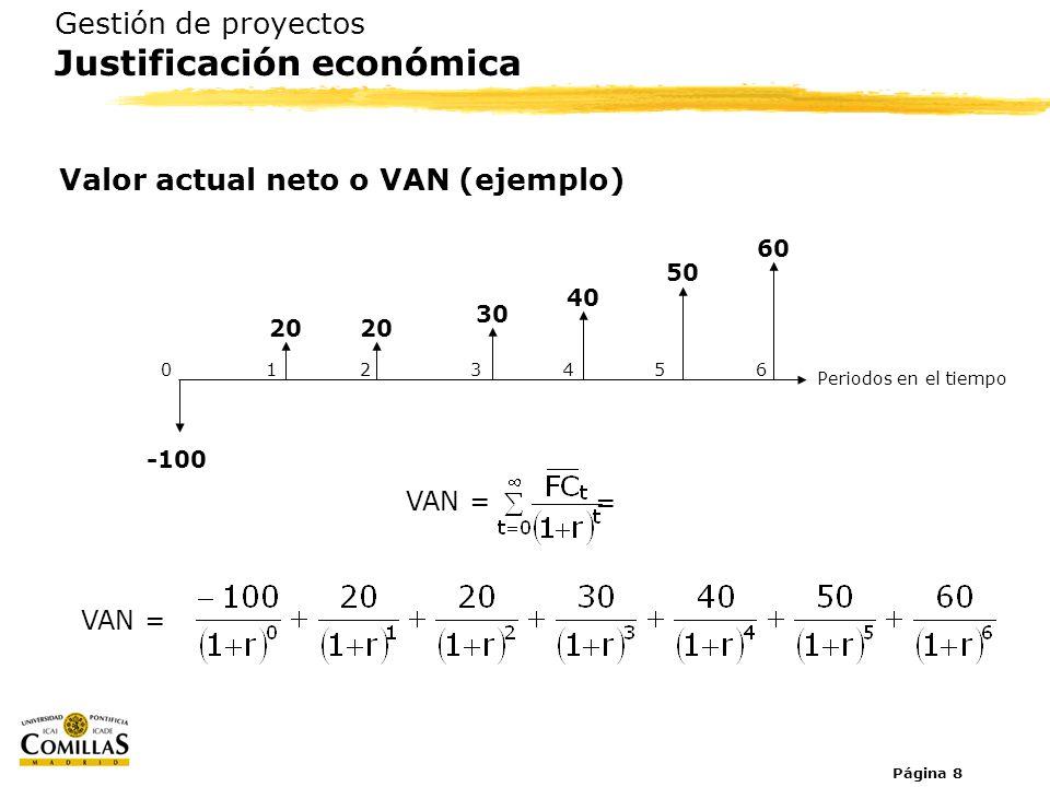 Página 8 Gestión de proyectos Justificación económica Valor actual neto o VAN (ejemplo) VAN = Periodos en el tiempo 0123654 -100 20 30 40 50 60 VAN =