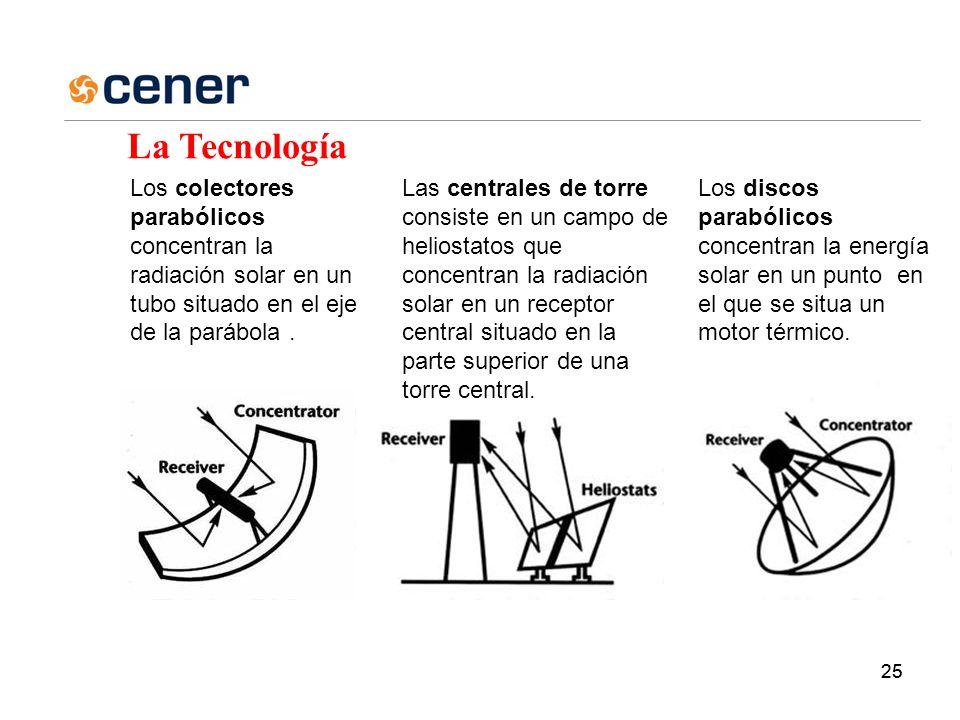 25 La Tecnología Los colectores parabólicos concentran la radiación solar en un tubo situado en el eje de la parábola.