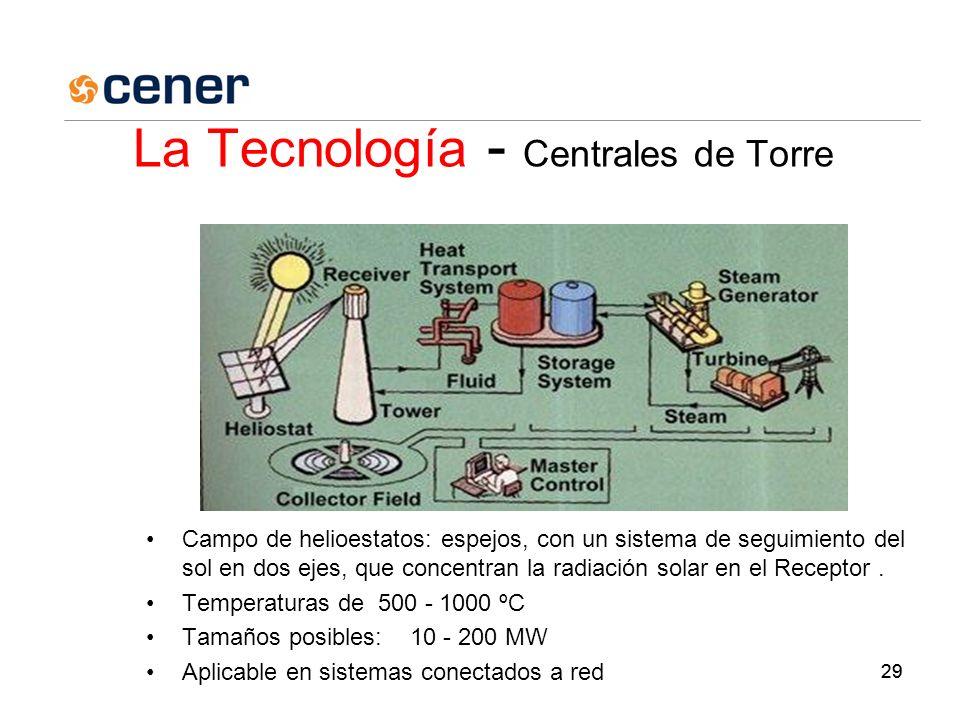 29 La Tecnología - Centrales de Torre Campo de helioestatos: espejos, con un sistema de seguimiento del sol en dos ejes, que concentran la radiación solar en el Receptor.