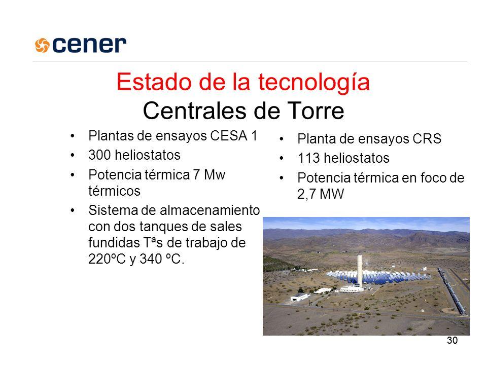 30 Estado de la tecnología Centrales de Torre Plantas de ensayos CESA 1 300 heliostatos Potencia térmica 7 Mw térmicos Sistema de almacenamiento con dos tanques de sales fundidas Tªs de trabajo de 220ºC y 340 ºC.