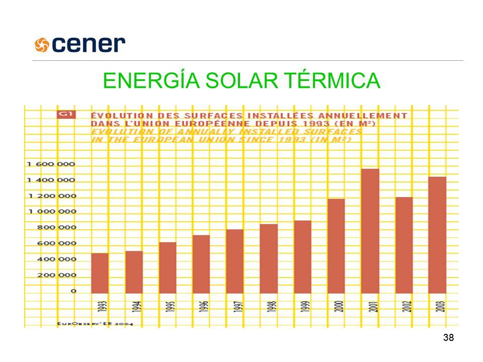 38 ENERGÍA SOLAR TÉRMICA
