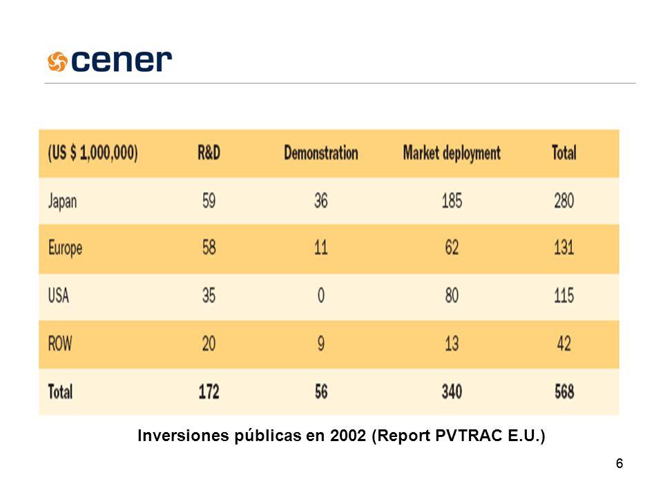 66 Inversiones públicas en 2002 (Report PVTRAC E.U.)