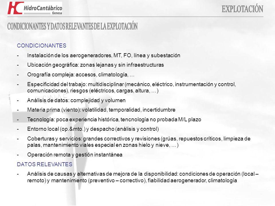 CONDICIONANTES -Instalación de los aerogeneradores, MT, FO, línea y subestación -Ubicación geográfica: zonas lejanas y sin infraestructuras -Orografía