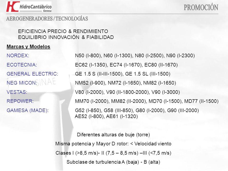 EFICIENCIA PRECIO & RENDIMIENTO EQUILIBRIO INNOVACIÓN & FIABILIDAD Marcas y Modelos NORDEX: N50 (I-800), N60 (I-1300), N80 (I-2500), N90 (I-2300) ECOT