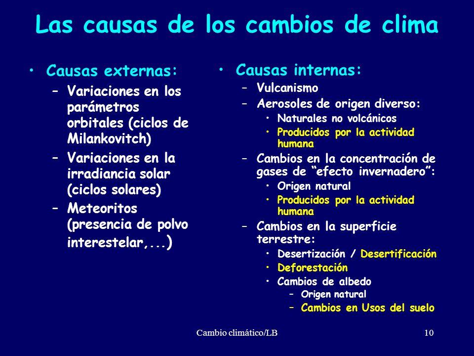 Cambio climático/LB10 Causas externas: –Variaciones en los parámetros orbitales (ciclos de Milankovitch) –Variaciones en la irradiancia solar (ciclos