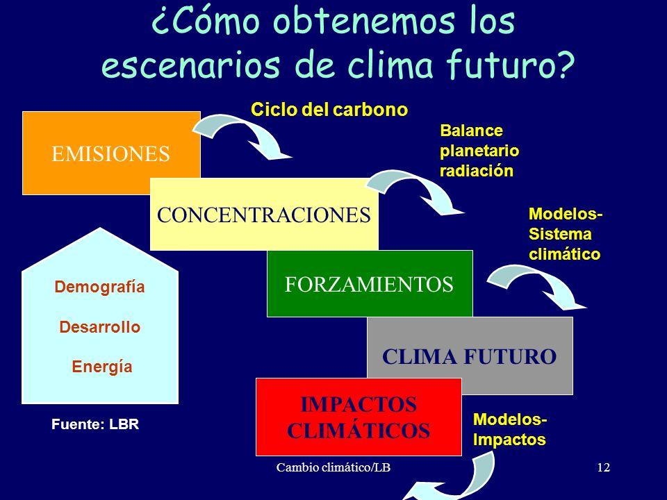 Cambio climático/LB12 ¿Cómo obtenemos los escenarios de clima futuro? EMISIONES CONCENTRACIONES FORZAMIENTOS CLIMA FUTURO Demografía Desarrollo Energí