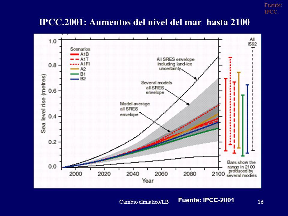 Cambio climático/LB16 IPCC.2001: Aumentos del nivel del mar hasta 2100 Fuente: IPCC. Fuente: IPCC-2001