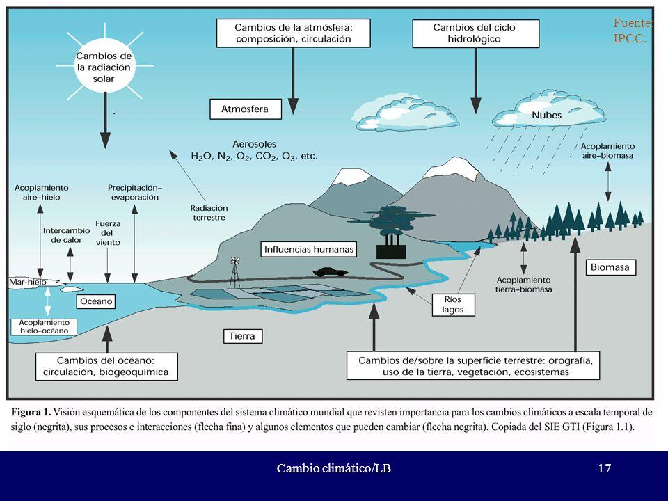 Cambio climático/LB17 Fuente: IPCC.
